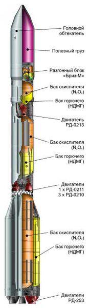 Protonmshema.jpg
